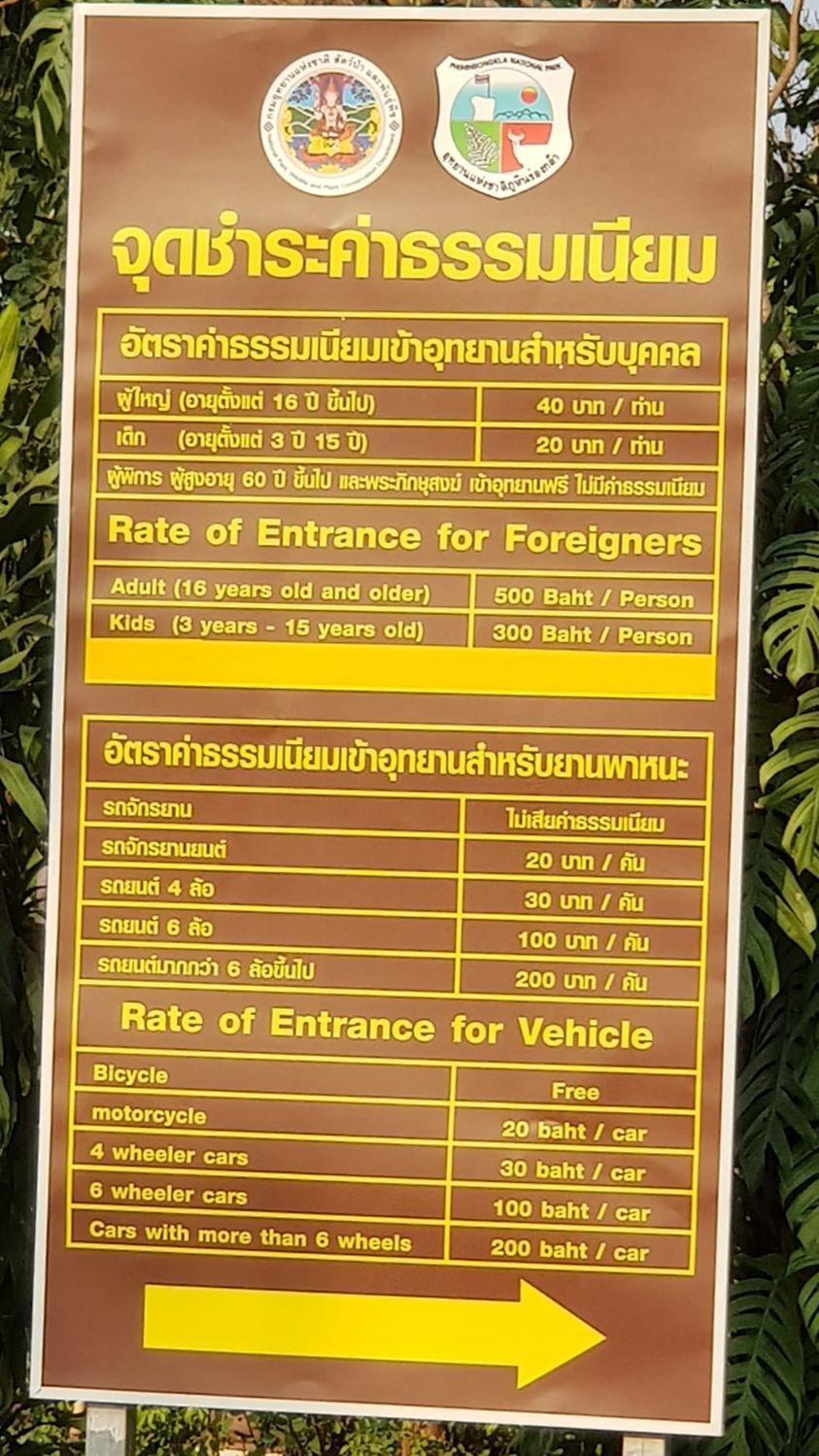 泰國不少景點對外國人收費比本國人高得多。圖╱取自臉書粉專2PriceThaila...
