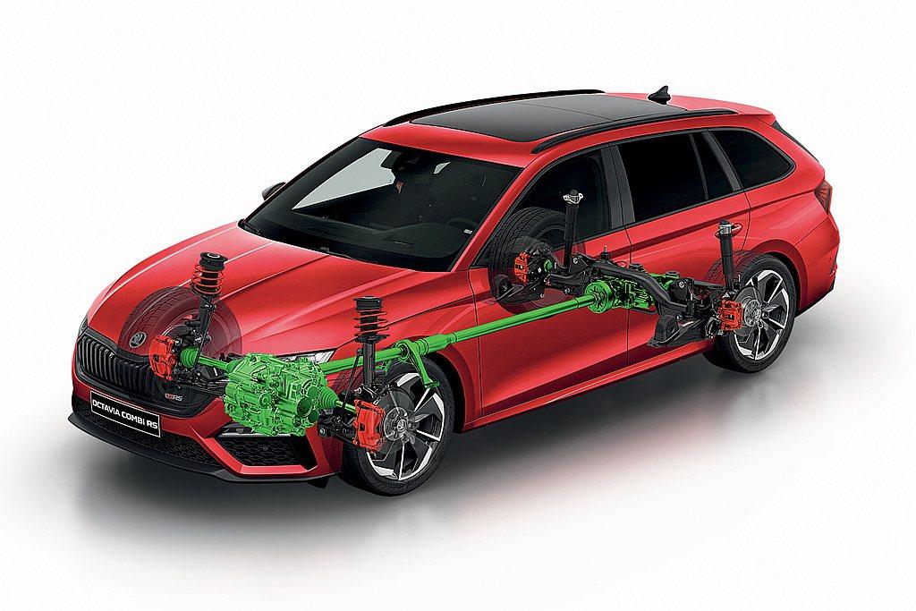 柴油版ŠKODA Octavia RS換裝新世代2.0L TDI渦輪柴油引擎,最...