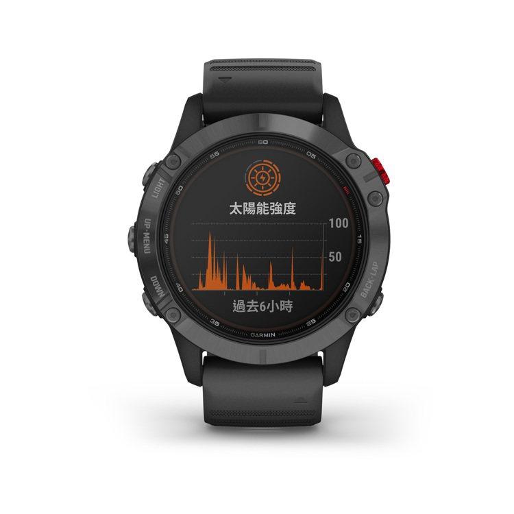 Garmin fenix 6 Pro Solar進階太陽能複合式運動GPS腕表,...