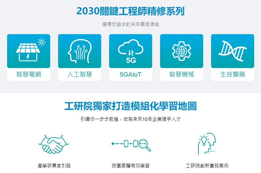 工研院聚焦智慧電網、人工智慧、5GAIoT、智慧機械及生技醫藥等五大關鍵領域,打...