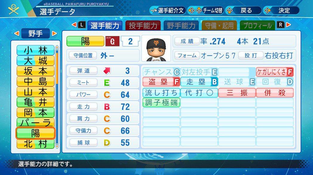 選手們的能力值和特殊能力,希望在日本的台灣好手們都加油啊