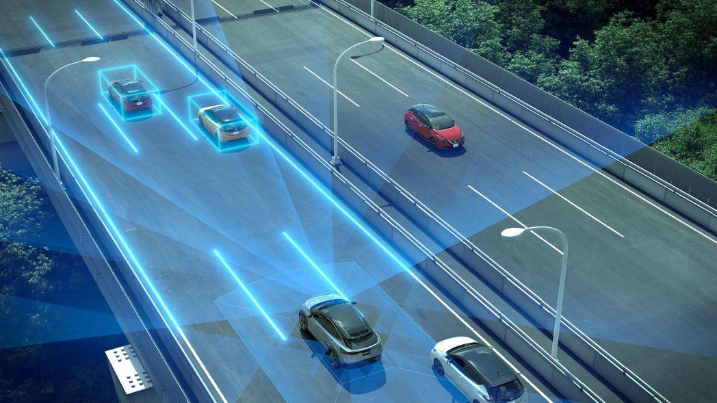 ProPILOT 2.0半自動駕駛輔助技術,透過7個鏡頭,5個微波雷達和12個超...