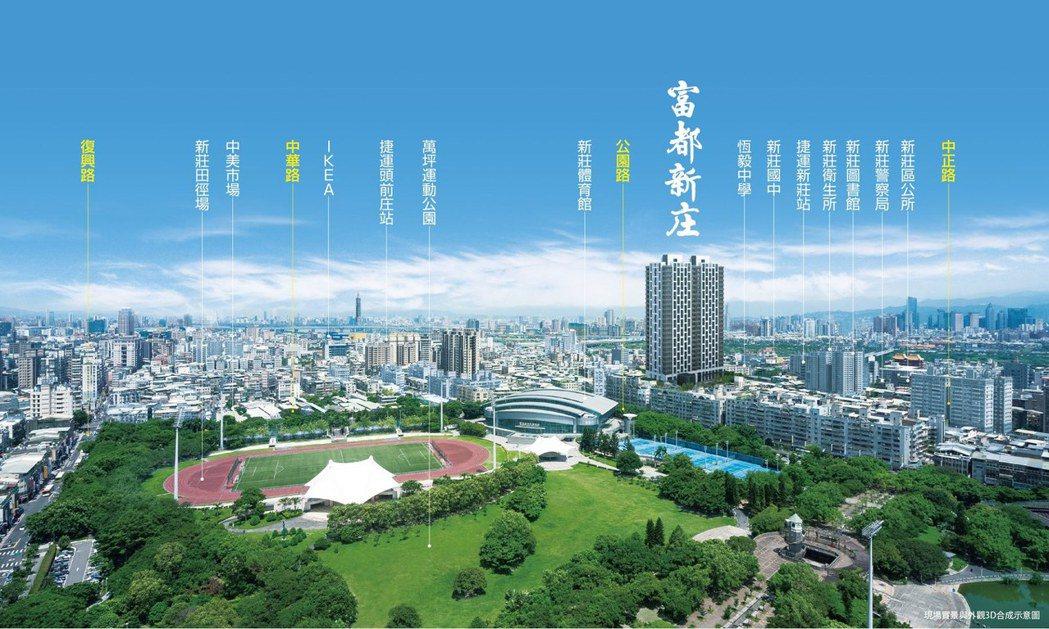 倪子仁認為,「富都新庄」符合了「優質地段」、 「品牌建商」、 「強產品力」及「高...