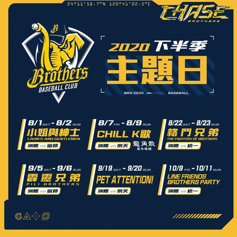 中信兄弟球團公布2020年下半季六大主題日。圖/中信兄弟球團提供