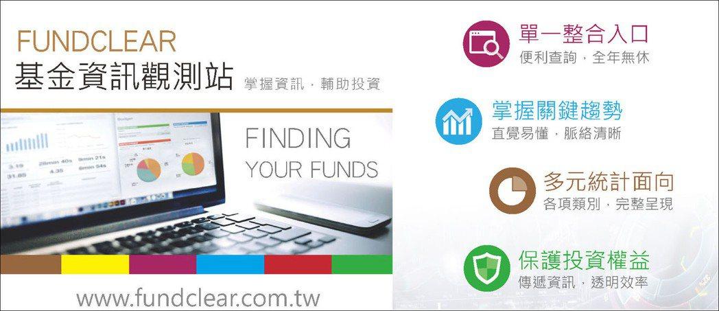 集保結算所基金資訊觀測站。集保/提供