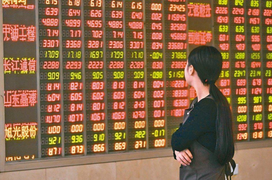 晨星第3季亞股展望報告指出,疫情衝擊雖然將持續到年底,但對長期經濟的影響輕微。 ...