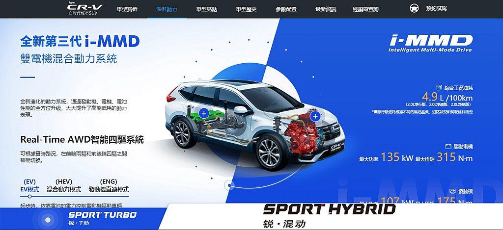 Honda CR-V Sport Hybrid為2.0L i-VTEC自然進氣汽...