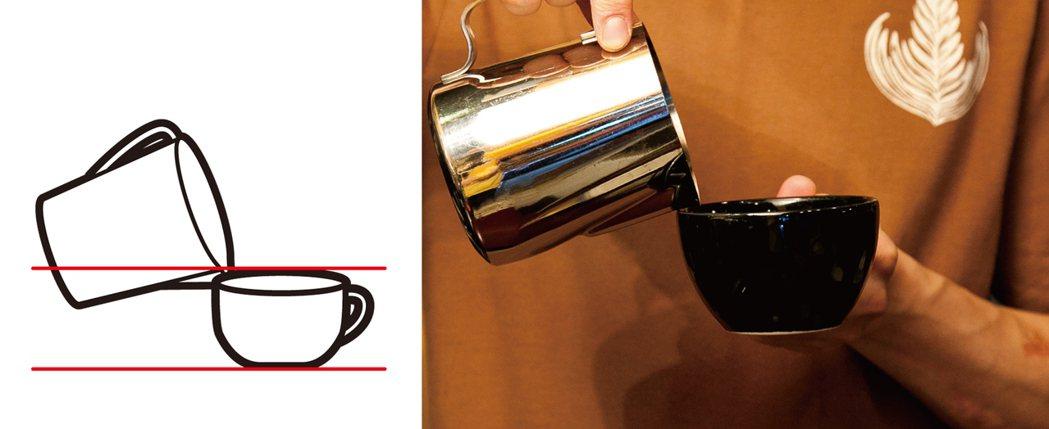 咖啡杯和鋼杯的角度:繪製過程。圖/台灣廣廈提供