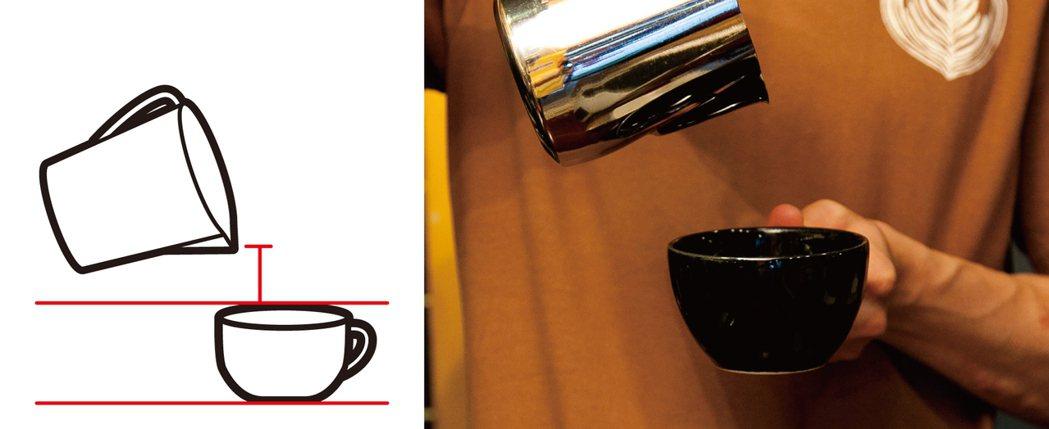 咖啡杯和鋼杯的角度:收尾過程。圖/台灣廣廈提供