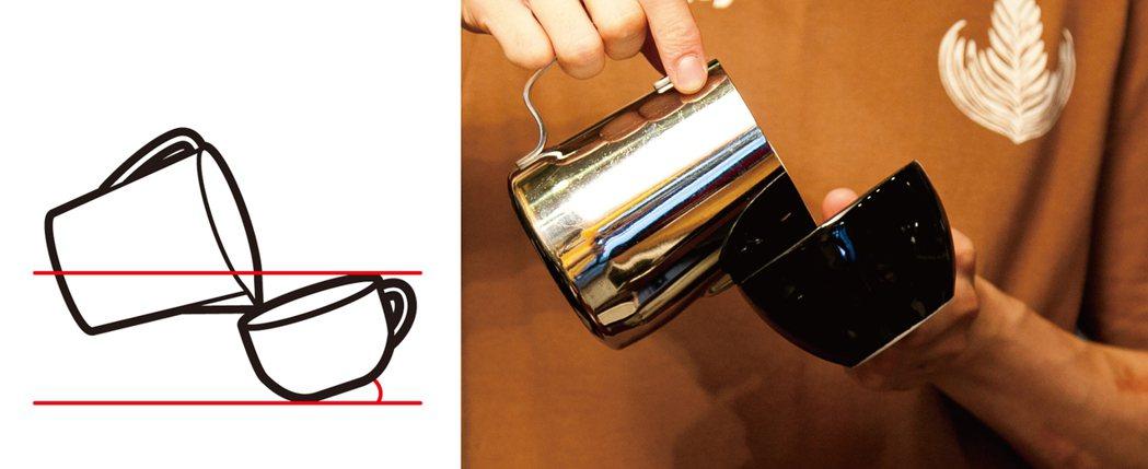 咖啡杯和鋼杯的角度:準備過程。圖/台灣廣廈提供