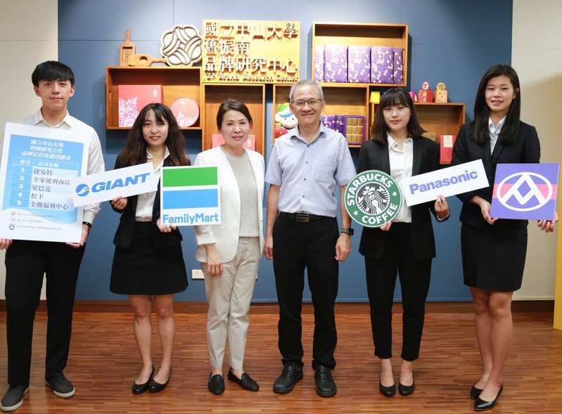 中山大學跨國合作研究品牌調查,針對台灣前40大的消費品牌進行消費者的品牌信任度調查。圖/中山大學提供