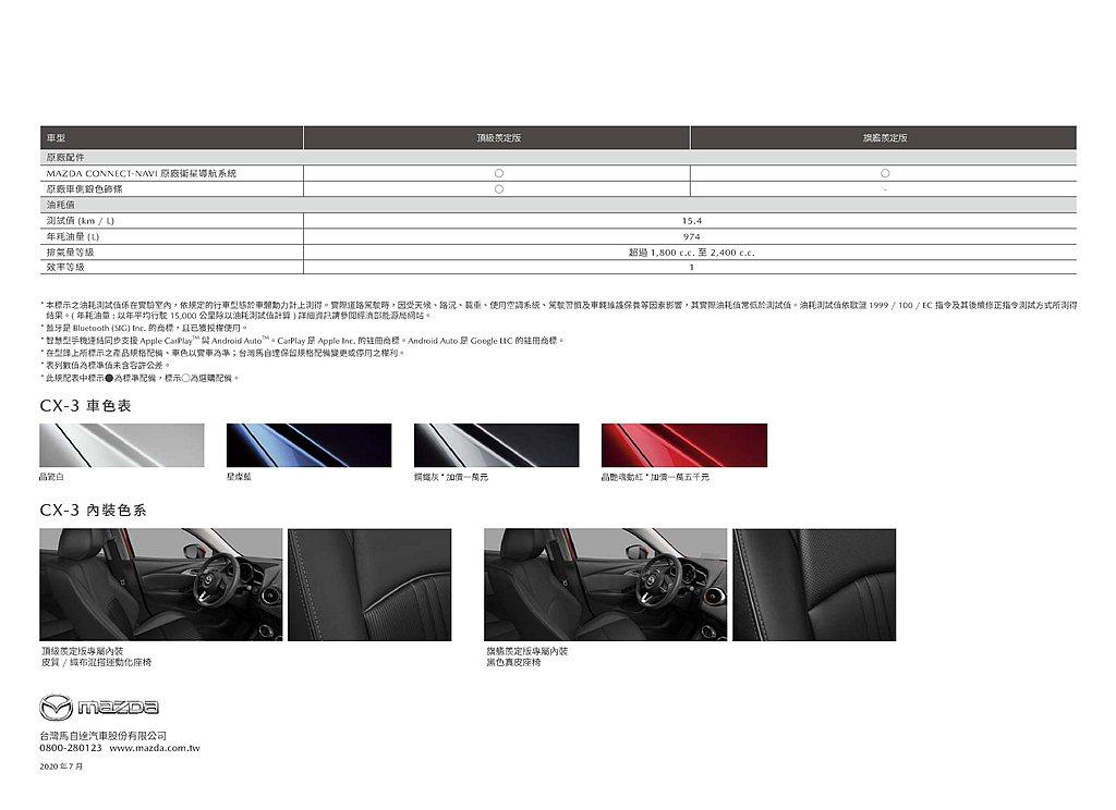 Mazda CX-3羨定版規格配備表四。 圖/Mazda提供