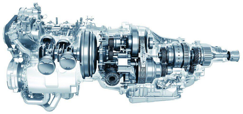 但Lineartronic CVT變速箱最大只能支援到40.7kgm的扭距,Su...