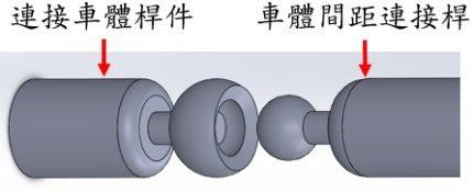 圖九 前置車架軸軸承設計 周秉義/提供