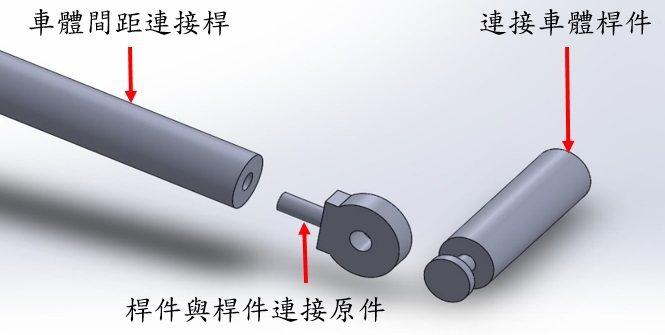 圖十 中後置車架軸接頭分解圖 周秉義/提供