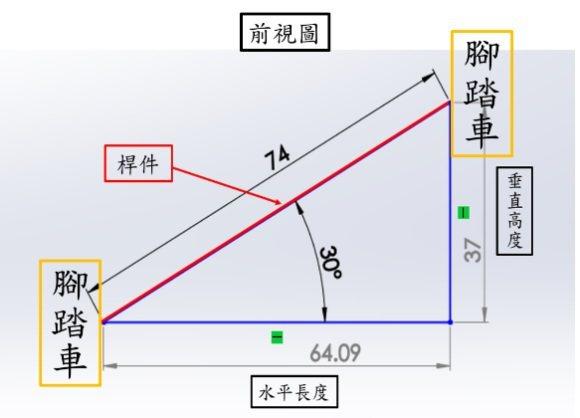 圖十一 上下距離差示意圖 周秉義/提供