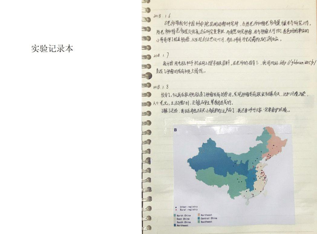 《C10orf67在結直腸癌發生發展中的功能與機制研究》實驗記錄。 圖/中國全國...