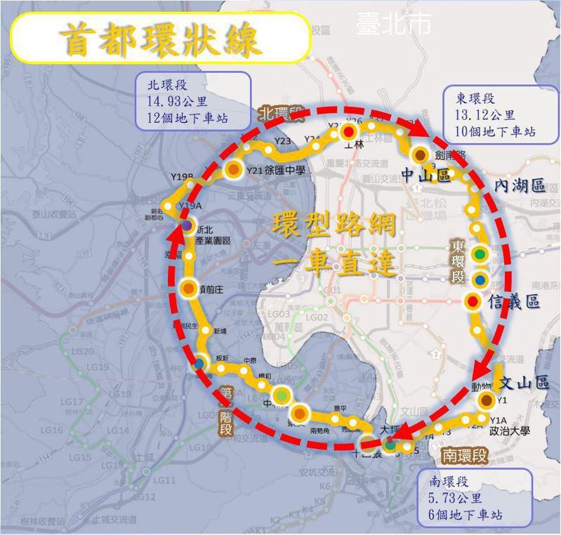 捷運東環段全線採地下型式核定,路線全長約13.12公里,共設10座地下車站及一座地下機廠。北市捷運局/提供