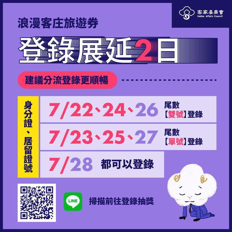 浪漫客庄旅遊券登錄展延至28日。圖/取自「客家委員會 Hakka Affairs Council」臉書粉專