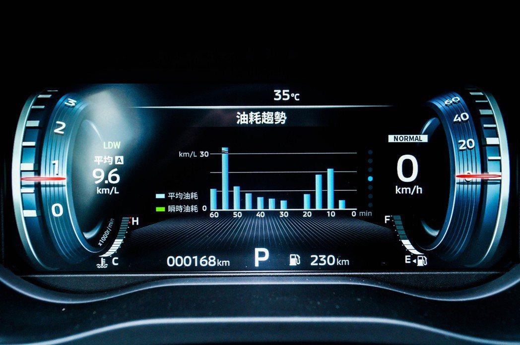儀表上包含油耗趨勢等眾多資訊。 記者趙駿宏/攝影