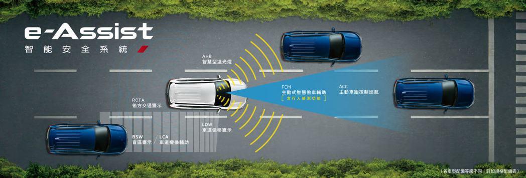 e-Assist智能安全系統。 圖/中華三菱提供