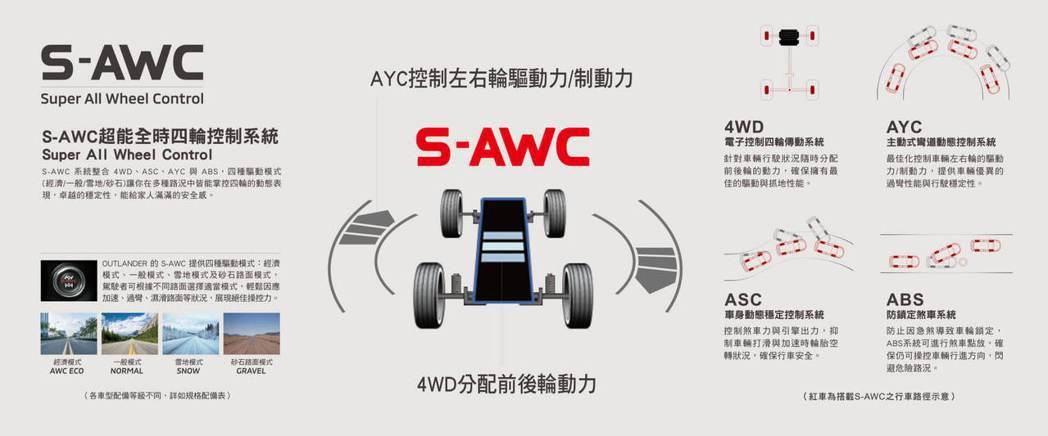 三菱的神主牌「S-AWC超能全時四輪控制系統」。 圖/中華三菱提供