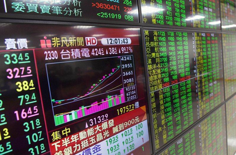 台股指數飛越12682點,改寫歷史新高紀錄,台積電股價一度漲停,來到新台幣424.5元,市值也攀高至11兆元,股價與市值同創歷史新高。圖/中央社