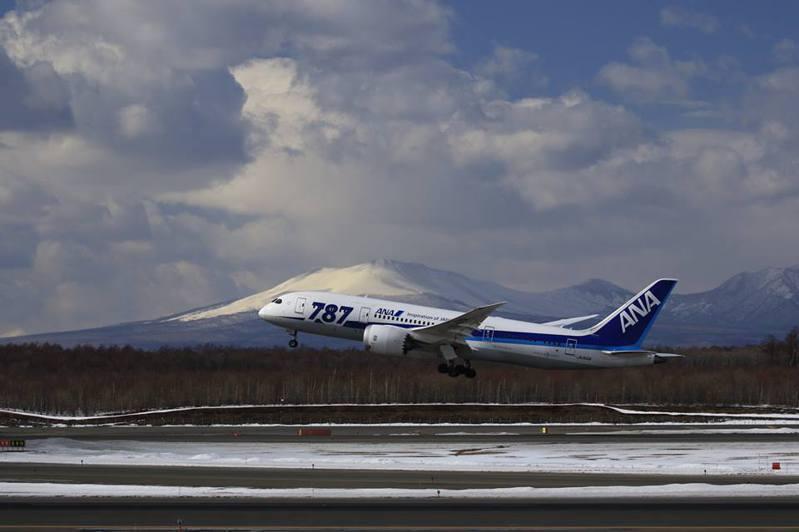 ANA(全日空)宣布,自今(2020)年8月3日(一)起,於每週一及每週五使用波音787-8客機復飛台北 (松山) = 東京 (羽田) 航線。 圖/ANA提供