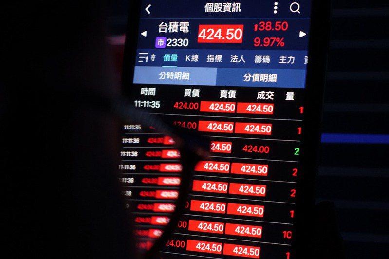 台股創歷史新高,台積電居首功。圖為台股27日飛越12682點,改寫歷史新高紀錄,台積電股價一度漲停,來到新台幣424.5元,市值攀至11兆元,穩居台股市值第一。中央社