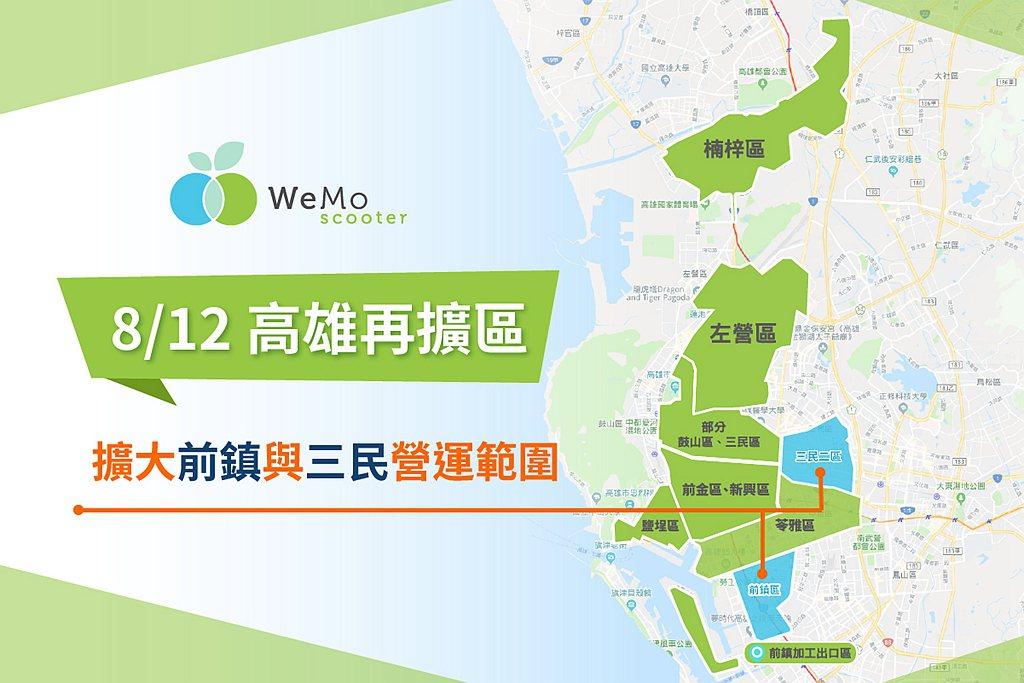 WeMo Scooter 8月12日將現有營運區域前鎮區與三民區域再擴大,持續往...