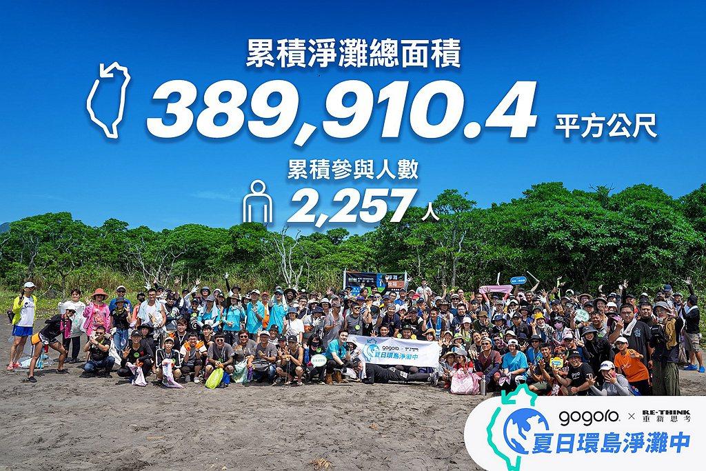 為期九天五場的淨灘活動,超過2000人的參與、守護39萬平方公尺海灘面積,約達5...