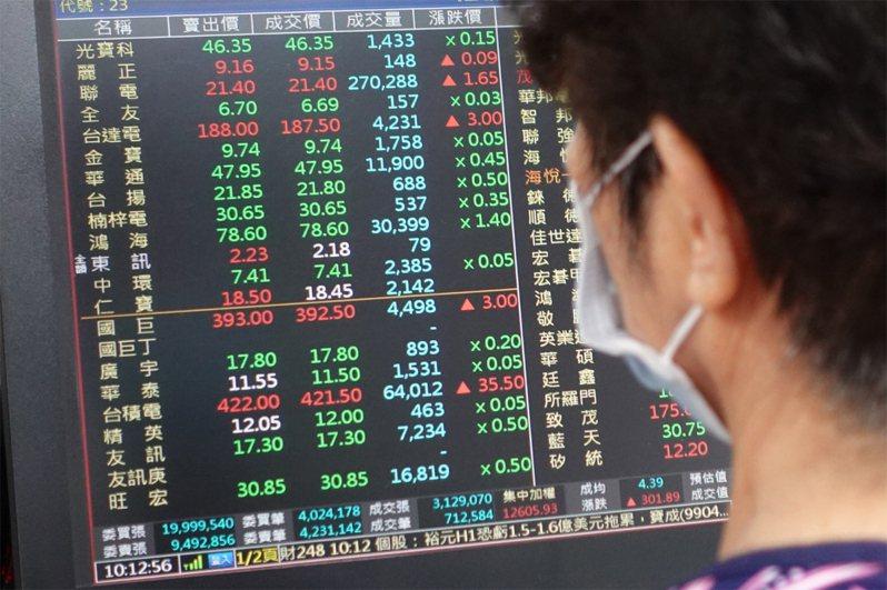 台股今(28)日開盤下跌21.25點,開在12,853.76點。示意圖/聯合報系資料照