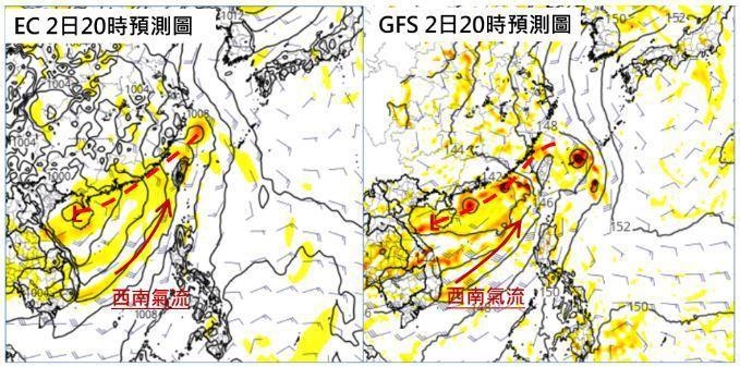 最新歐洲(ECMWF)及美國(GFS)模式第5天(2日20時)模擬顯示,季風低壓環流中心(紅L)皆在海南島附近,低壓槽(紅虛線)向東北延伸至北部海面;季風低壓環流東南象限為強勁西南氣流(紅箭)。圖/取自吳德榮在「三立準氣象.老大洩天機」專欄