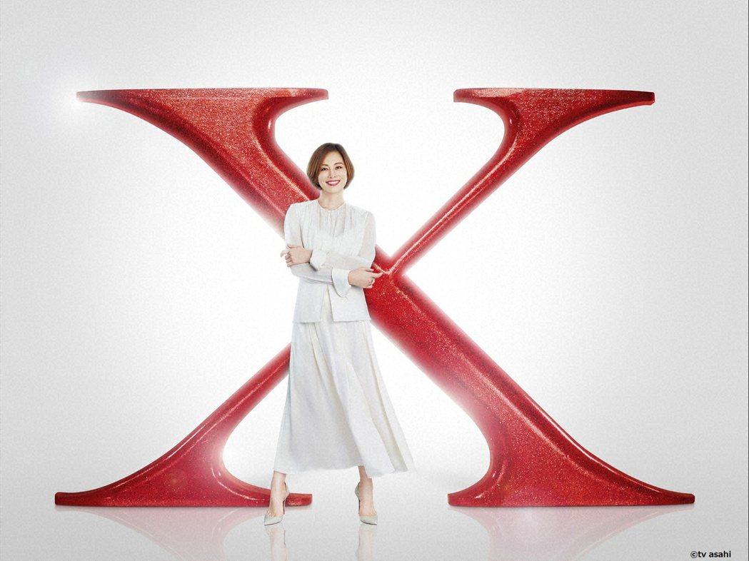 米昌涼子憑「派遣女醫-X」系列穩坐收視率女王寶座。圖/WAKUWAKU JAPA