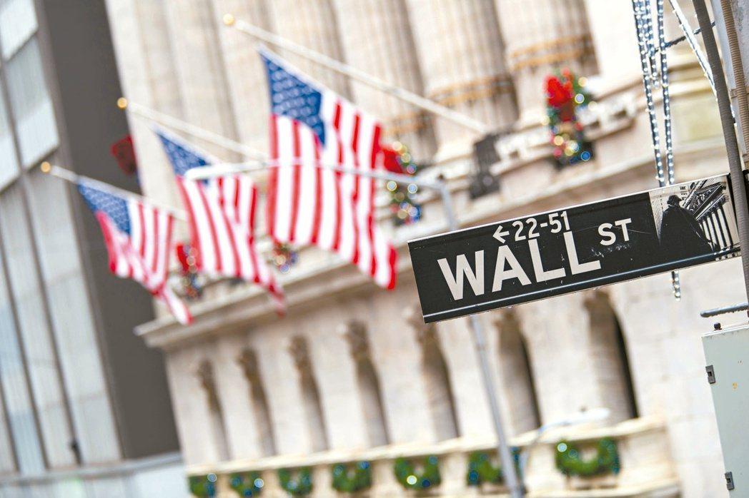 華爾街分析師對今年墮落天使預估值差異範圍,從2,000億美元至5,000億美元不...