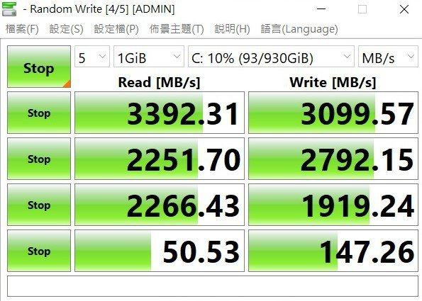 固態硬碟跑分讀寫超越3,000,實力驚人。 彭子豪/攝影
