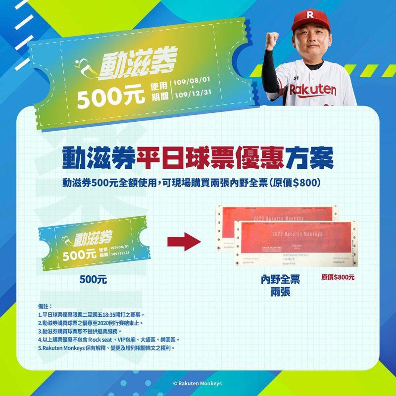 中華職棒球團針對「動滋券」推出優惠活動。圖/樂天桃猿球團提供