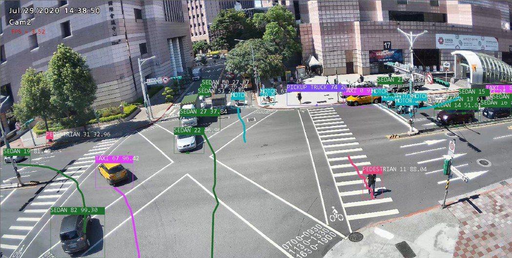 智慧路燈路口流量偵測器畫面。圖/台北市交工處提供