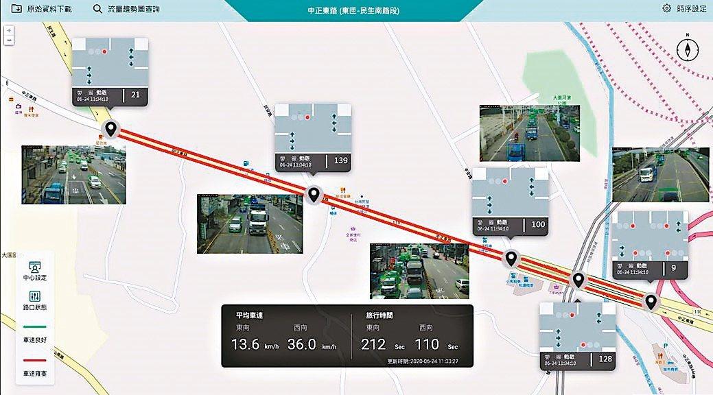 桃園市政府開發AI智慧號控監控平台,即時掌握現場車流及號誌秒數動態調整。 桃園市...