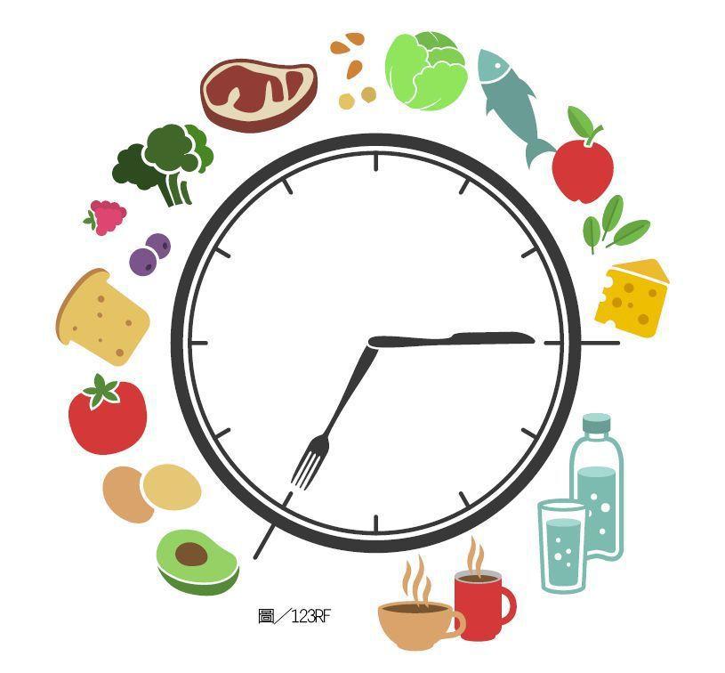 不要亂減肥,三餐規律、避甜食,水果勿過量攝取,加上運動就對了。圖/123RF