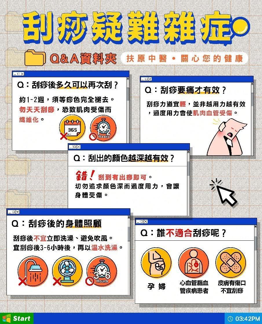 圖/圓扶原中醫診所提供