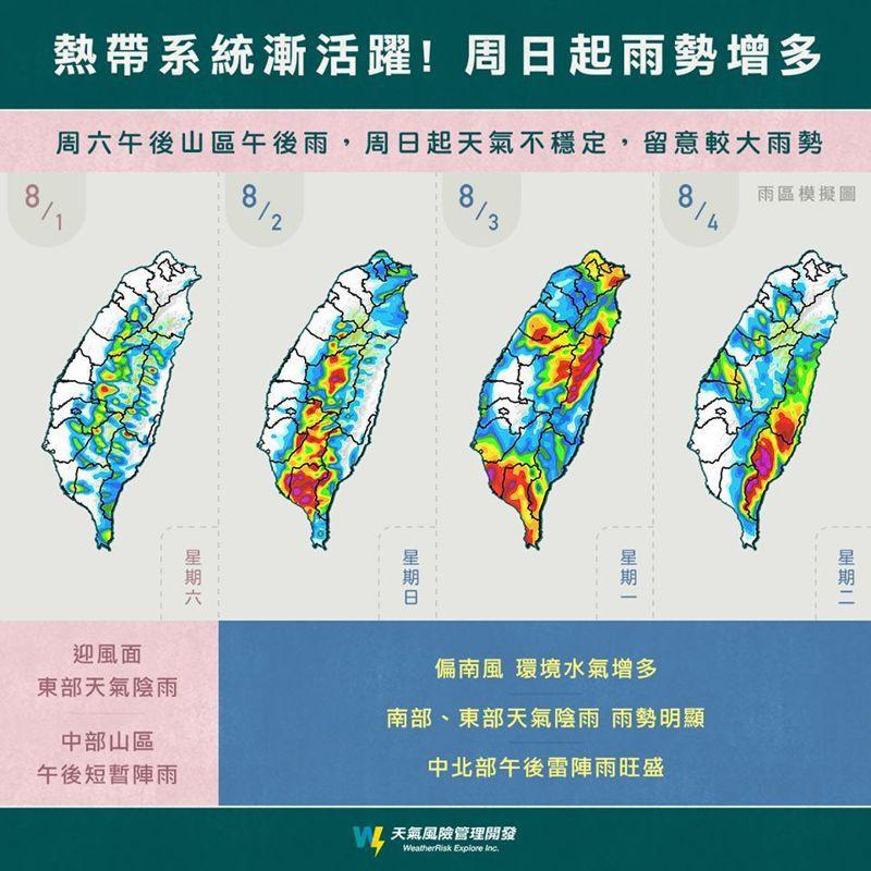南海上空的熱帶性低氣壓雖然對台灣沒有直接影響,但其外圍水氣及西南季風在周日開始會對台灣的天氣帶來變化。圖/取自臉書「 天氣風險 WeatherRisk」