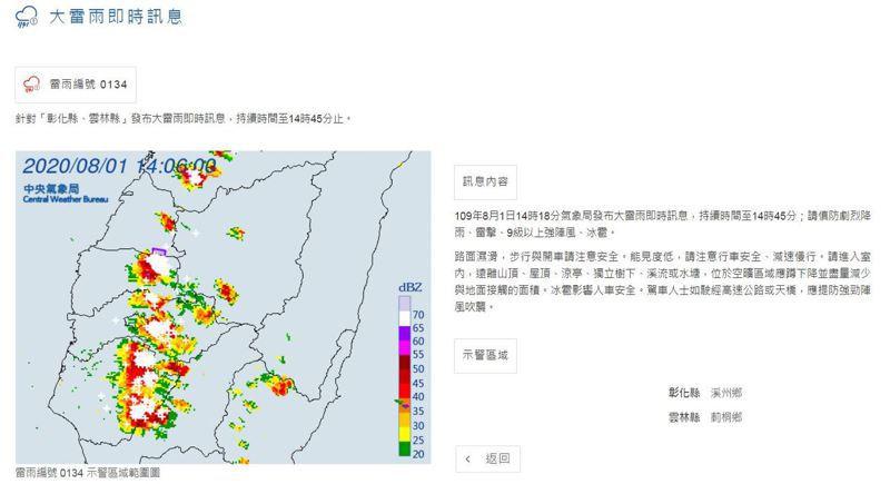 氣象局針對「彰化縣、雲林縣」發布大雷雨即時訊息,持續時間至下午2時45分止。圖/氣象局提供