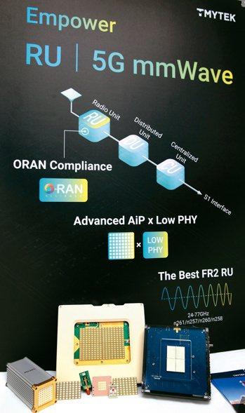 毫米波陣列天線AiP、BBox天線及演算法開發套件。記者侯永全/攝影