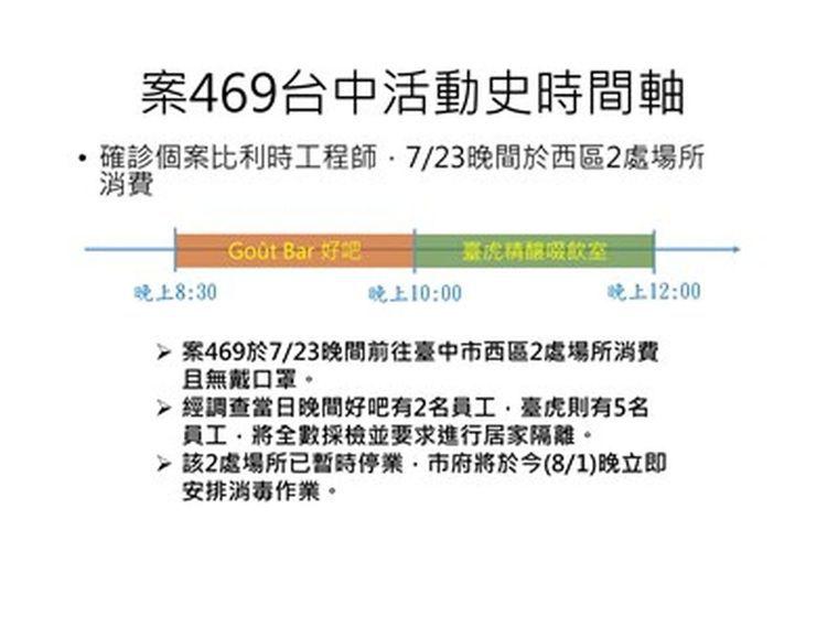 案469台中活動史時間軸。圖/台中市衛生局提供