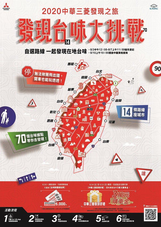 中華三菱2020年「發現之旅」將開放登記抽「台味制霸超玩券」,邀請車主帶著全家大...