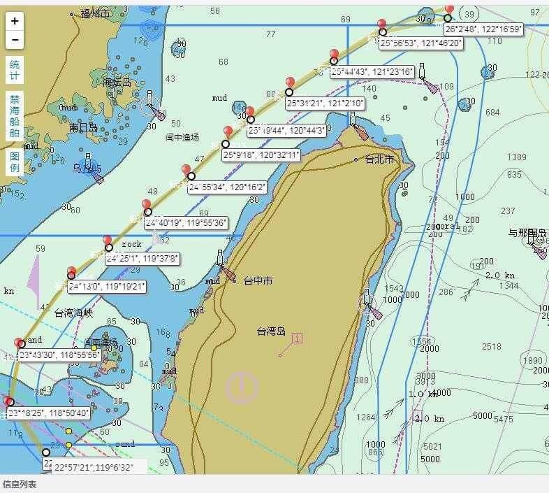 中國大陸海事局於7月31日公告《國內航行海船法定檢驗技術規則(2020)》,並自昨(1)日起實施,規則內容將台灣海峽與本島東、西岸近海分別劃設為近海與沿海航區。圖/海巡提供
