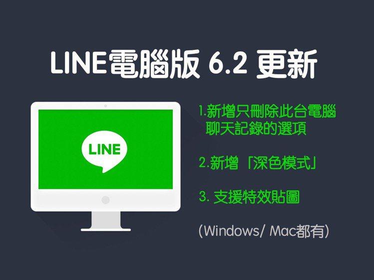 LINE推出電腦版6.2版本更新,推出3項功能更新。 圖/LINE台灣官方部落...