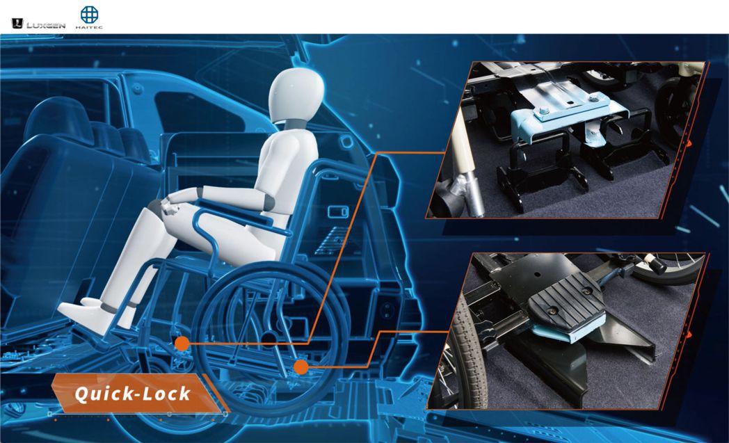 關照台灣高齡化/行動不便者移動輪椅上下需求與乘坐安全,LUXGEN超前部署以高齡...