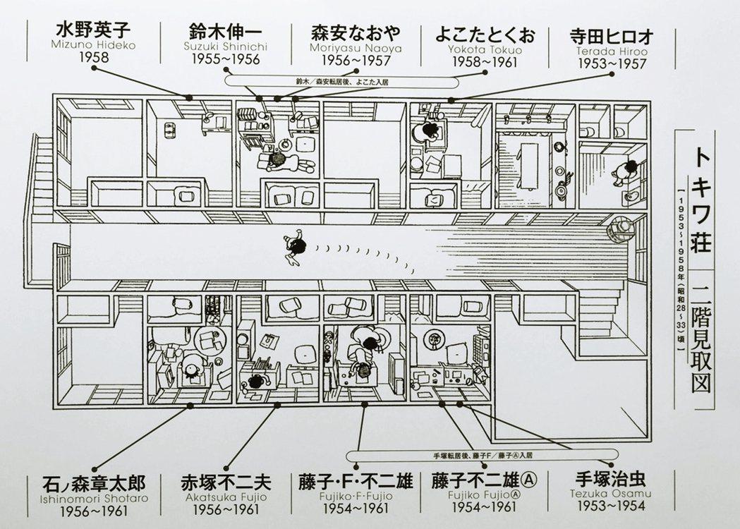 常盤莊的空間設計,典型專供到東京工作唸書的年輕人的棲身之所,每個房間只有約四個半...